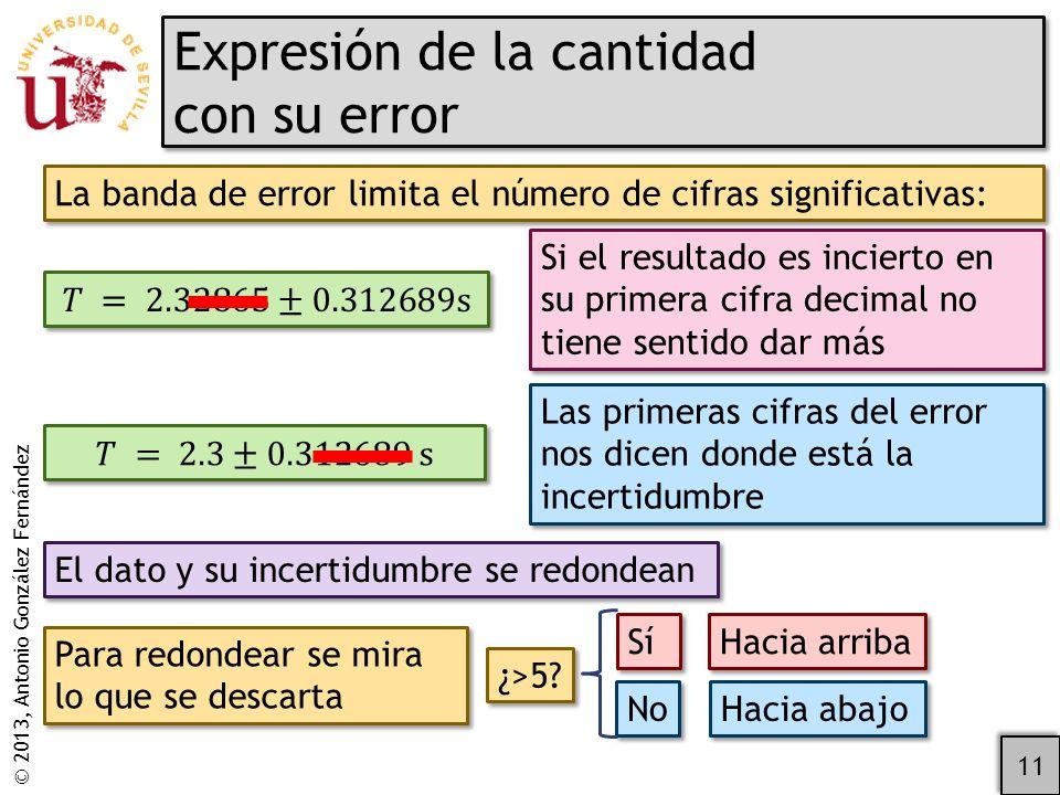 Expresión de la cantidad con su error