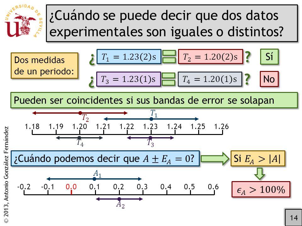 ¿Cuándo se puede decir que dos datos experimentales son iguales o distintos