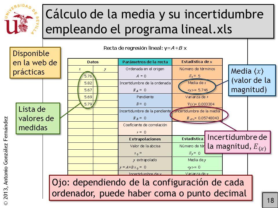 Cálculo de la media y su incertidumbre empleando el programa lineal