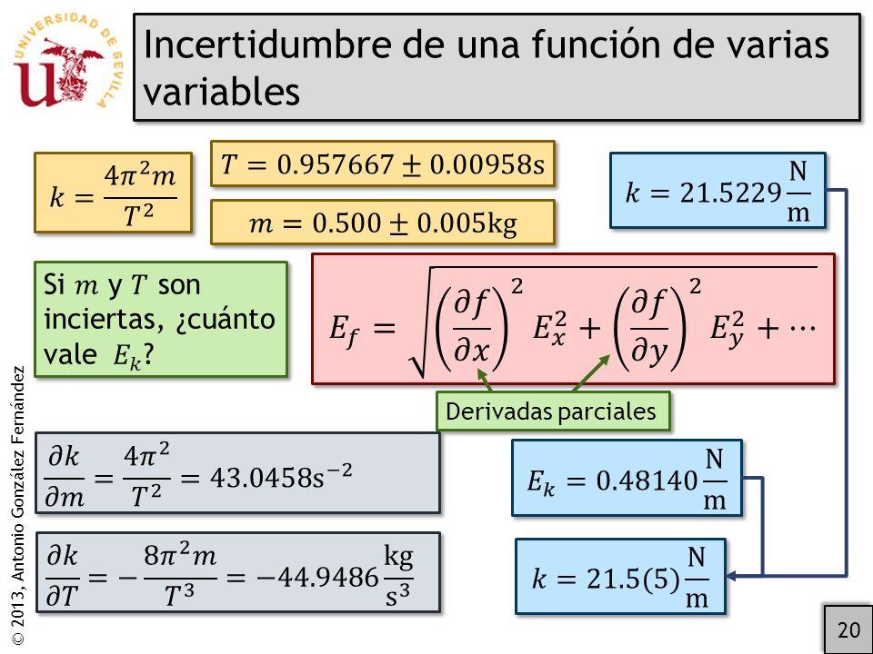 Incertidumbre de una función de varias variables