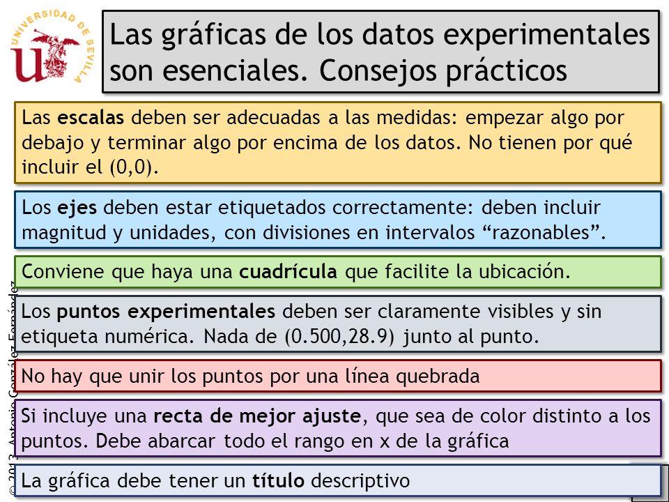 Las gráficas de los datos experimentales son esenciales