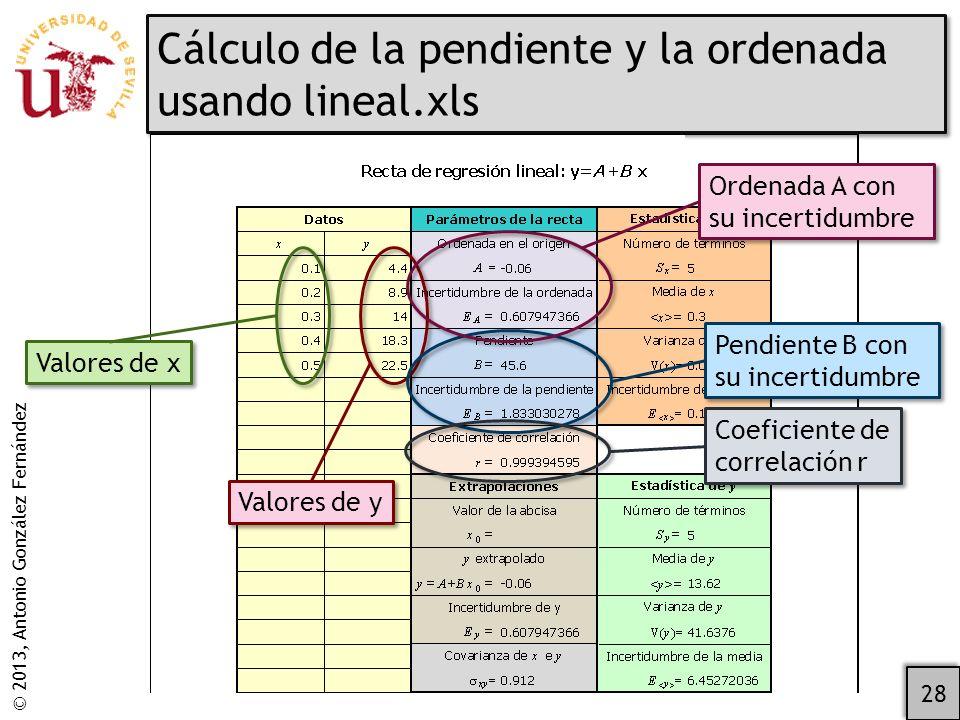 Cálculo de la pendiente y la ordenada usando lineal.xls