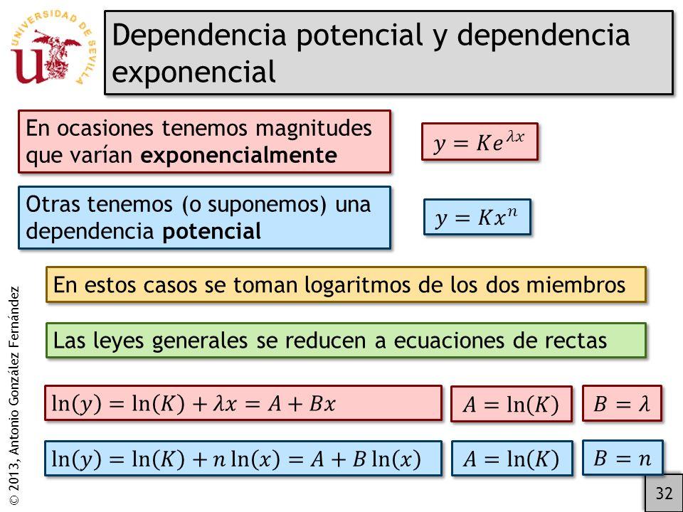 Dependencia potencial y dependencia exponencial