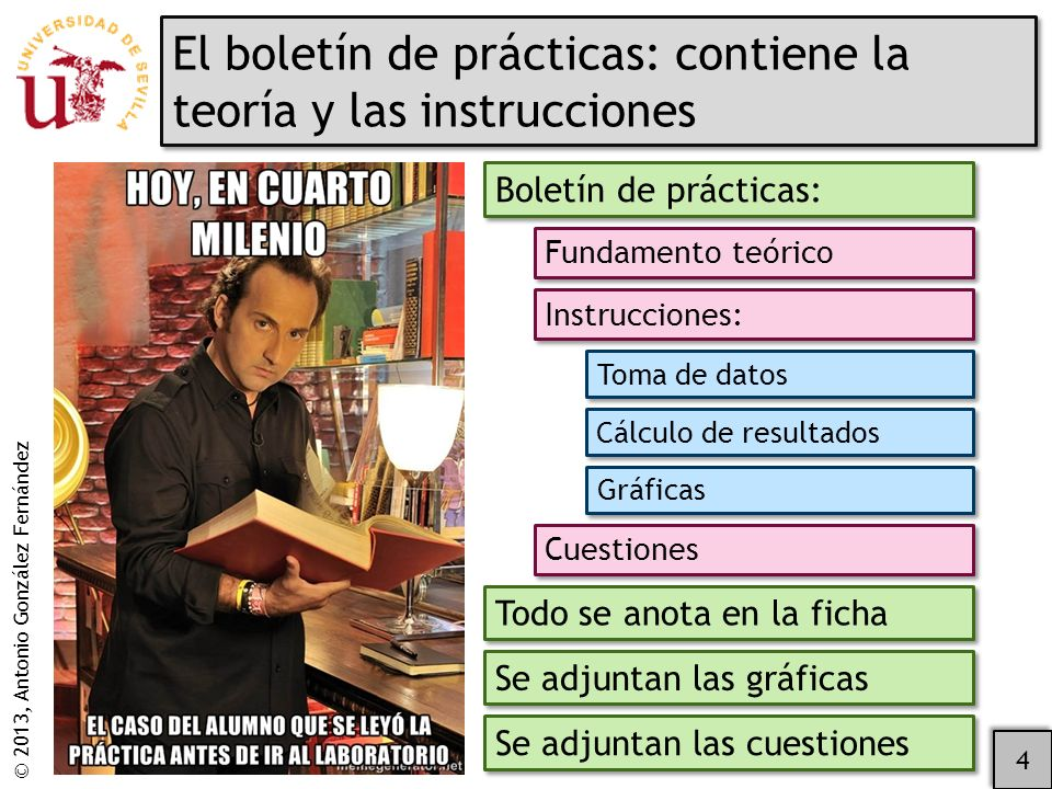 El boletín de prácticas: contiene la teoría y las instrucciones