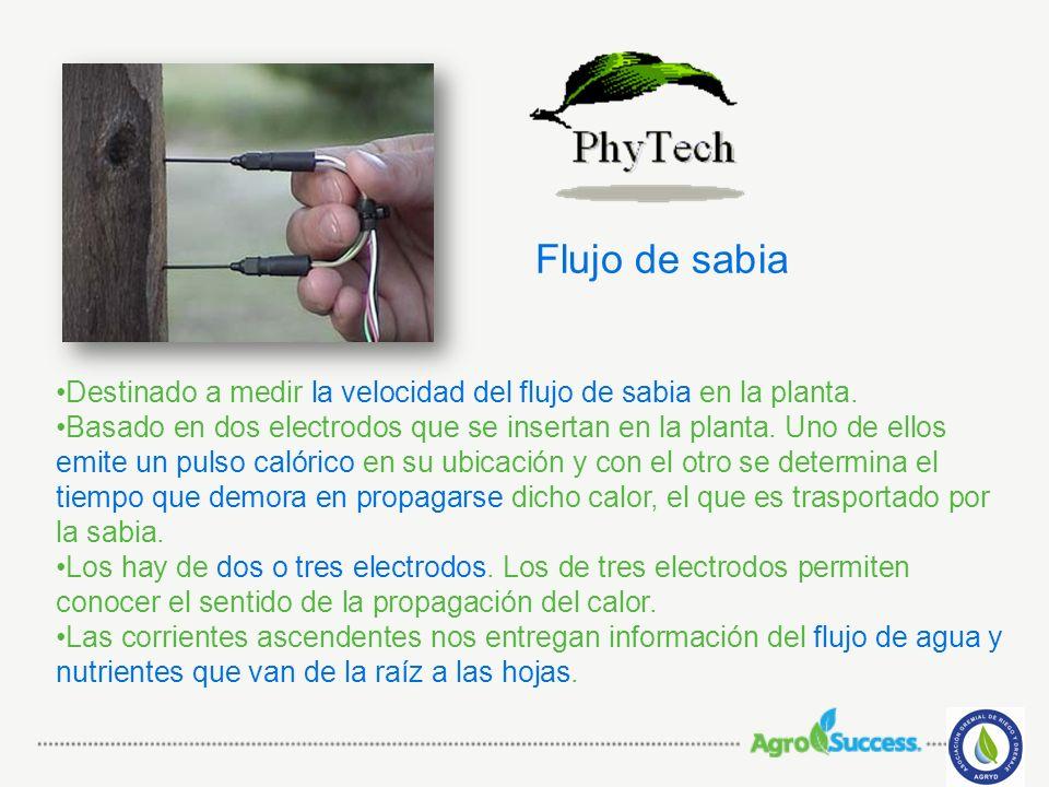 Flujo de sabia Destinado a medir la velocidad del flujo de sabia en la planta.