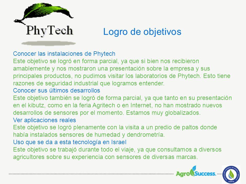 Logro de objetivos Conocer las instalaciones de Phytech