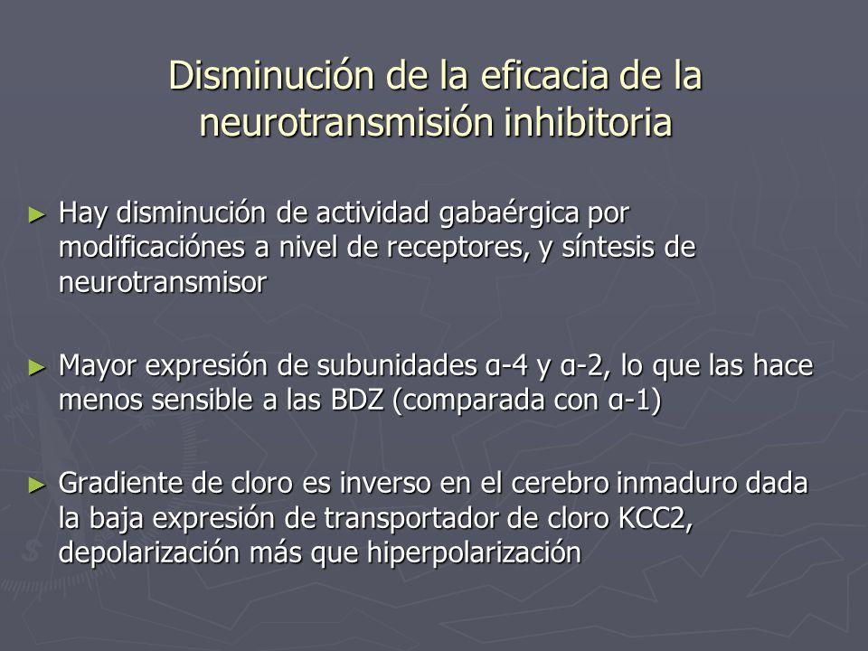 Disminución de la eficacia de la neurotransmisión inhibitoria