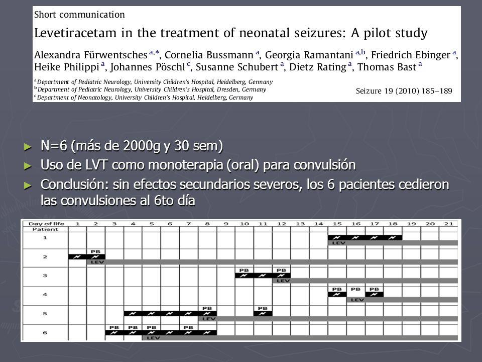 N=6 (más de 2000g y 30 sem)Uso de LVT como monoterapia (oral) para convulsión.