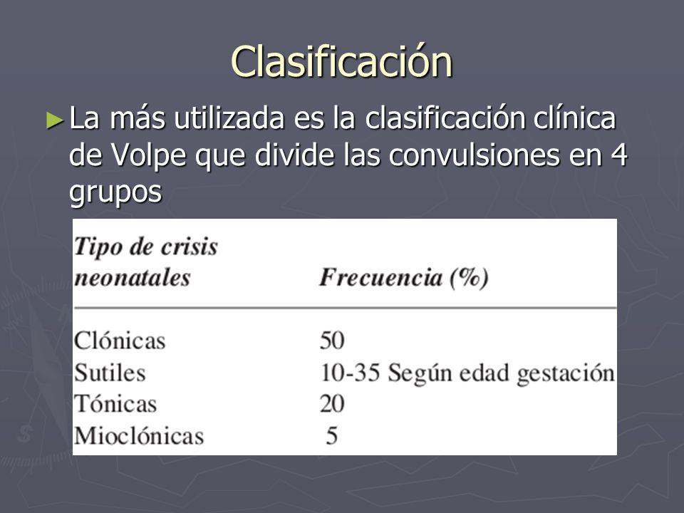 Clasificación La más utilizada es la clasificación clínica de Volpe que divide las convulsiones en 4 grupos.