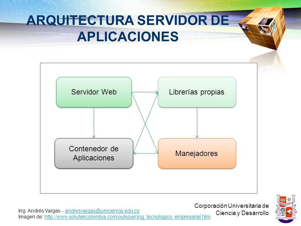 ARQUITECTURA SERVIDOR DE APLICACIONES