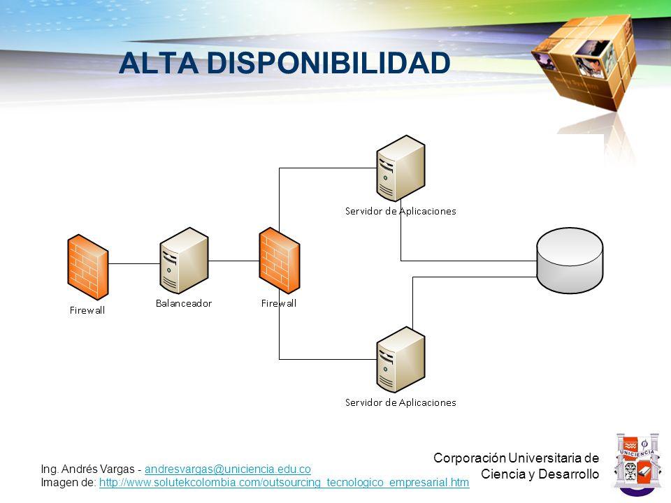ALTA DISPONIBILIDAD Corporación Universitaria de Ciencia y Desarrollo