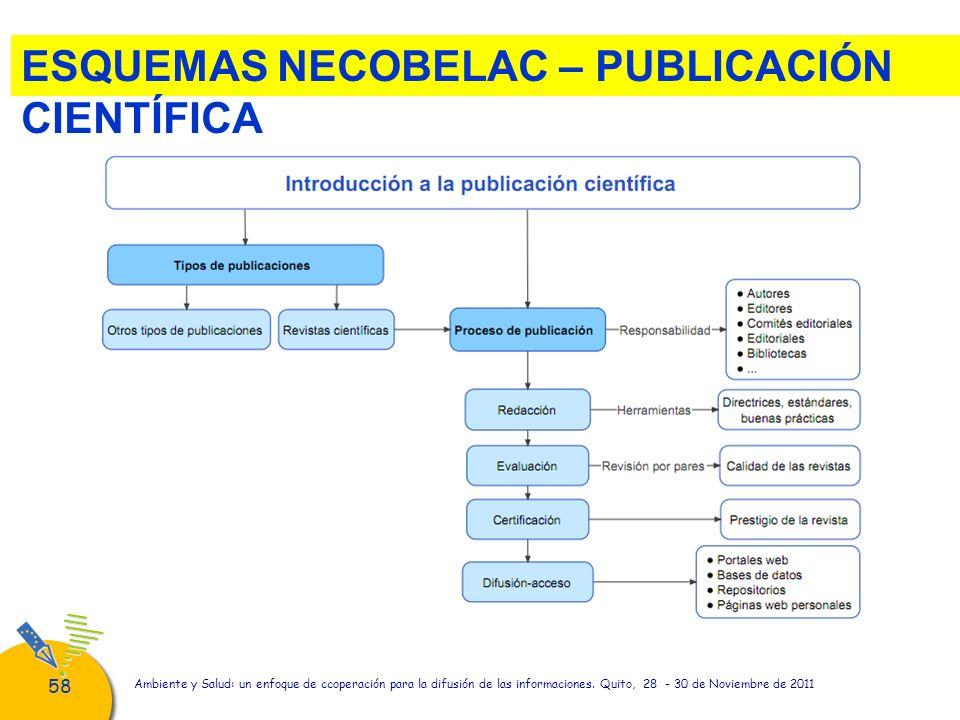 ESQUEMAS NECOBELAC – PUBLICACIÓN CIENTÍFICA
