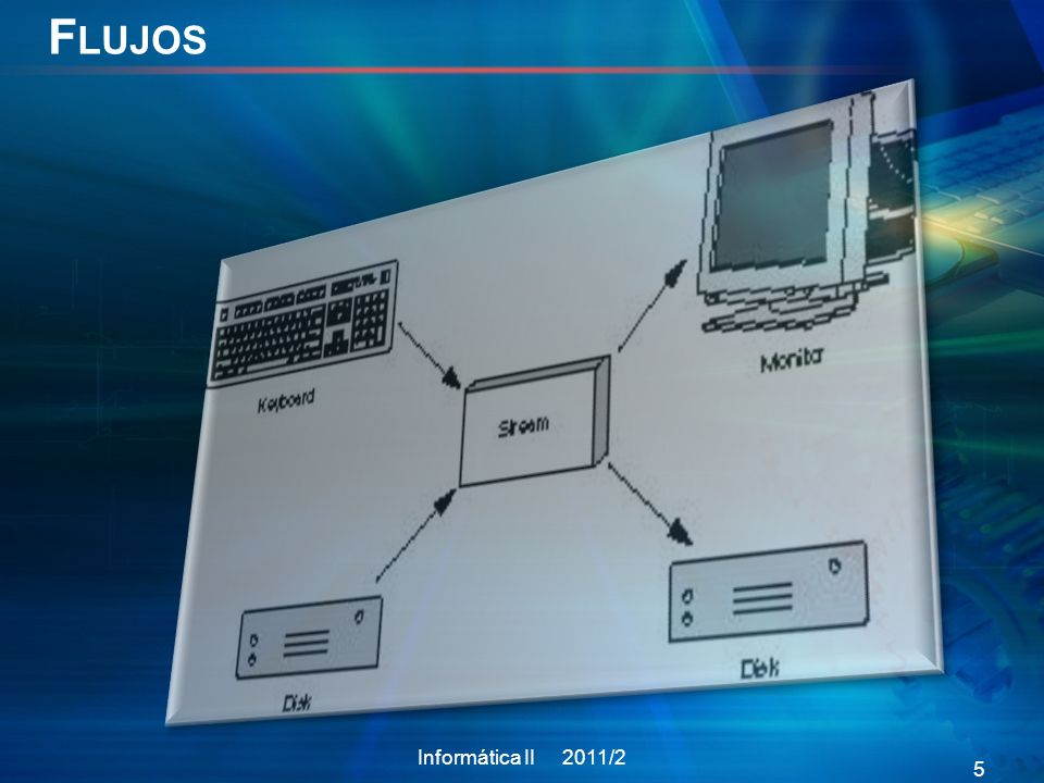 Flujos Informática II 2011/2