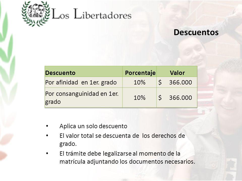 Descuentos Descuento Porcentaje Valor Por afinidad en 1er. grado 10%