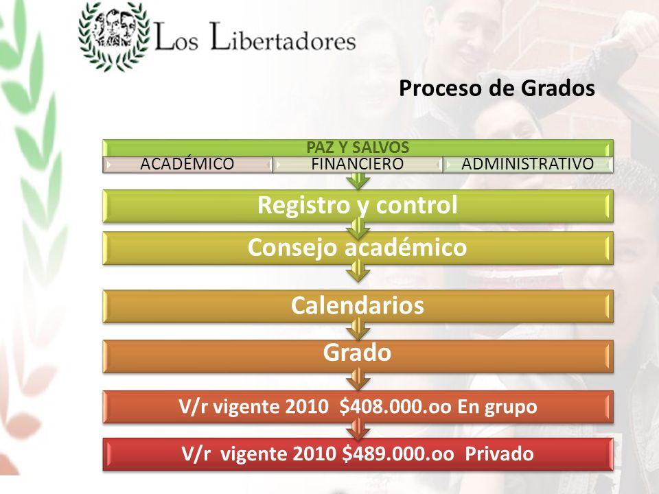 Registro y control Consejo académico Calendarios Grado