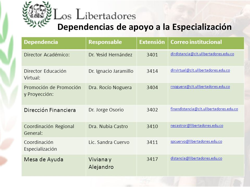 Dependencias de apoyo a la Especialización