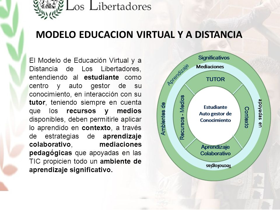 MODELO EDUCACION VIRTUAL Y A DISTANCIA