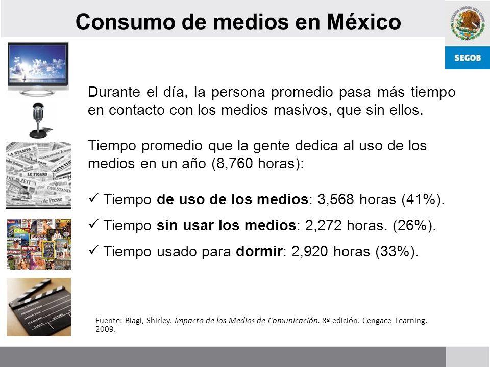 Consumo de medios en México