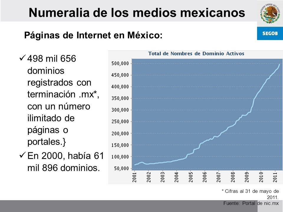 Numeralia de los medios mexicanos