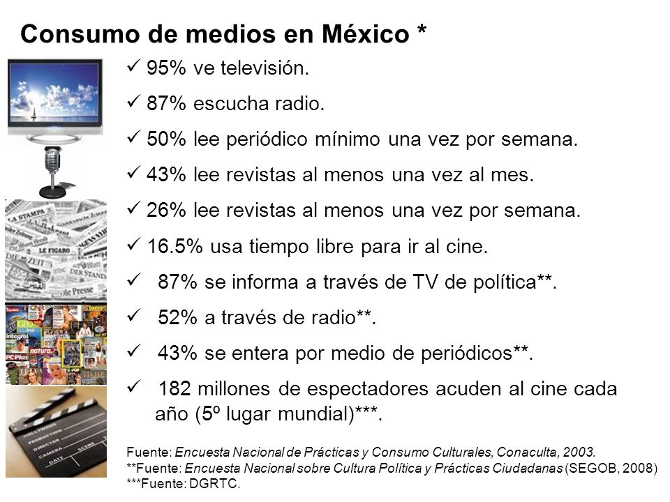 Consumo de medios en México *