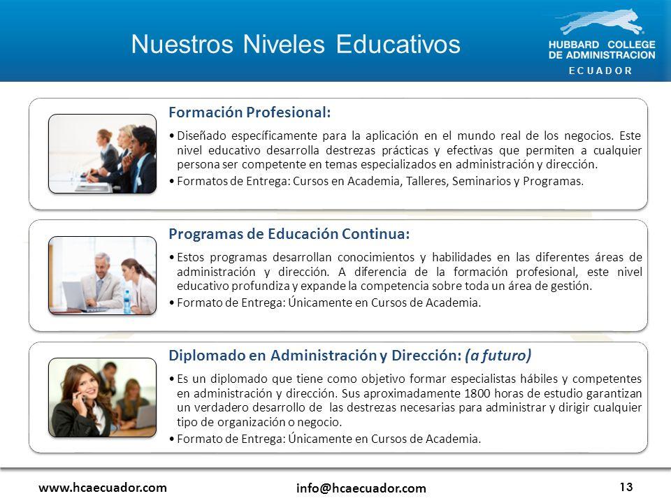 Nuestros Niveles Educativos