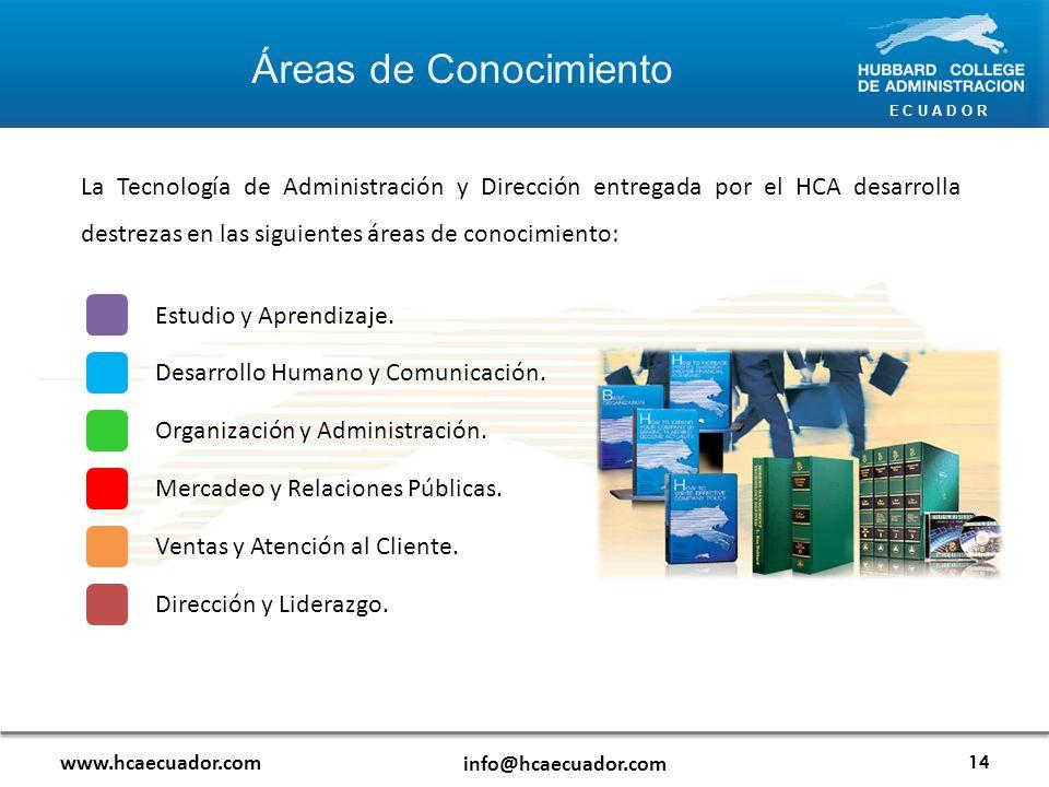 Áreas de Conocimiento E C U A D O R.