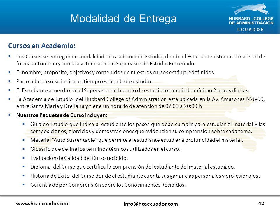 Modalidad de Entrega Cursos en Academia: