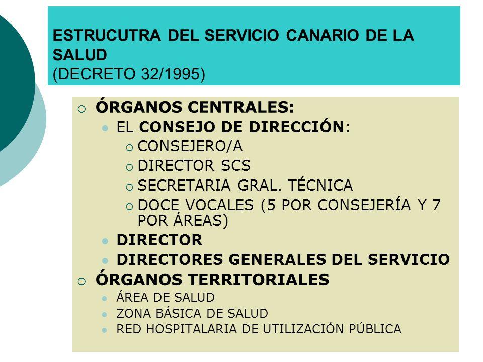 ESTRUCUTRA DEL SERVICIO CANARIO DE LA SALUD (DECRETO 32/1995)
