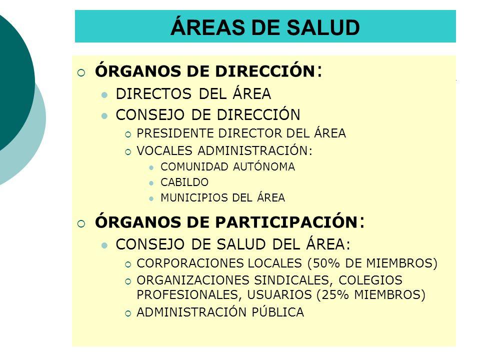 ÁREAS DE SALUD ÓRGANOS DE DIRECCIÓN: ÓRGANOS DE PARTICIPACIÓN: