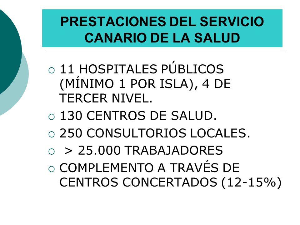 PRESTACIONES DEL SERVICIO CANARIO DE LA SALUD
