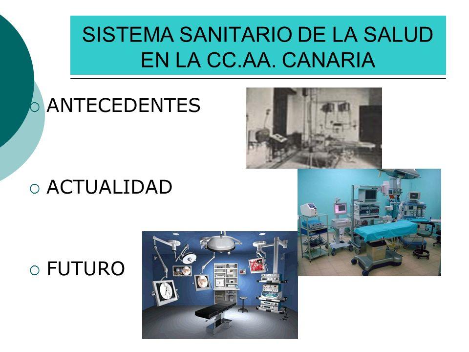 SISTEMA SANITARIO DE LA SALUD EN LA CC.AA. CANARIA
