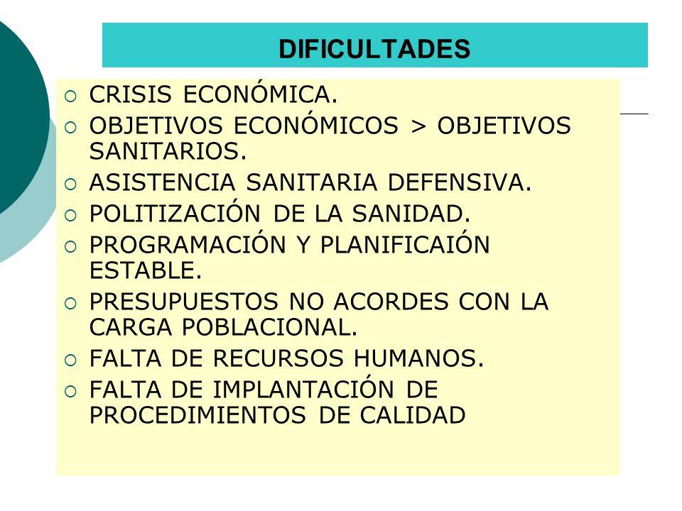 DIFICULTADES CRISIS ECONÓMICA.