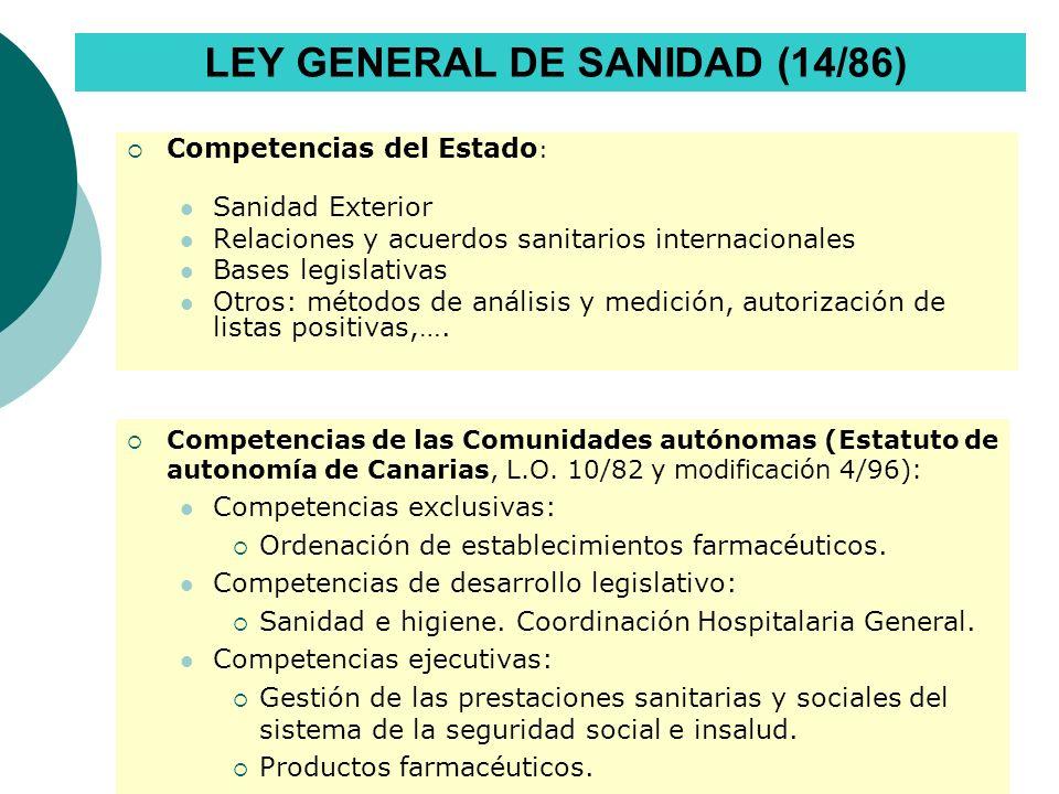 LEY GENERAL DE SANIDAD (14/86)