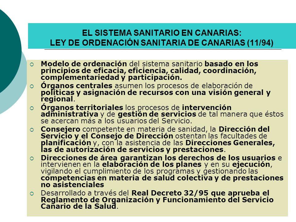 EL SISTEMA SANITARIO EN CANARIAS: LEY DE ORDENACIÓN SANITARIA DE CANARIAS (11/94)