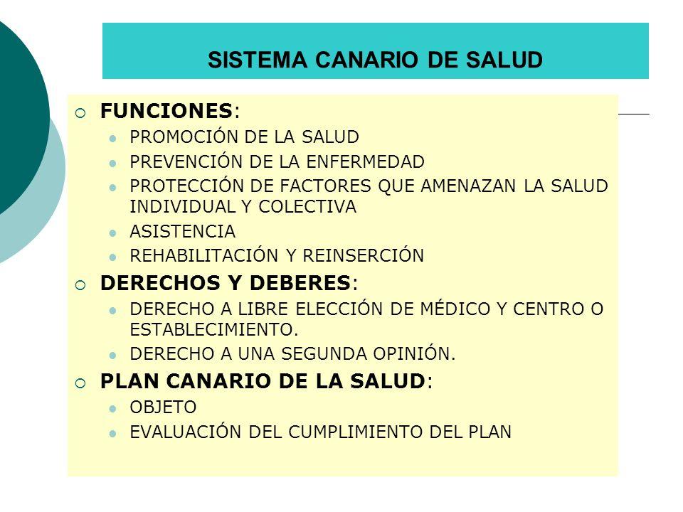 SISTEMA CANARIO DE SALUD