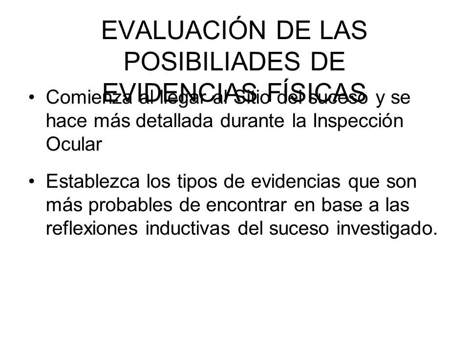 EVALUACIÓN DE LAS POSIBILIADES DE EVIDENCIAS FÍSICAS