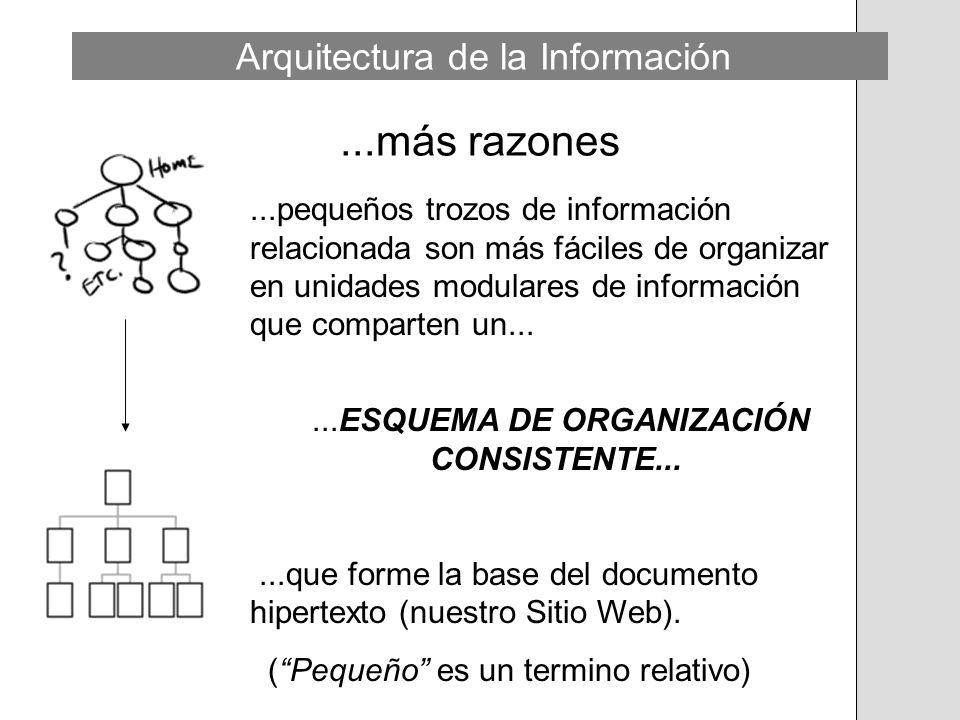 ...más razones Arquitectura de la Información