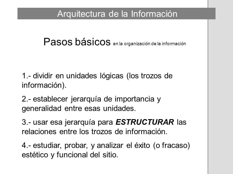 Pasos básicos en la organización de la información