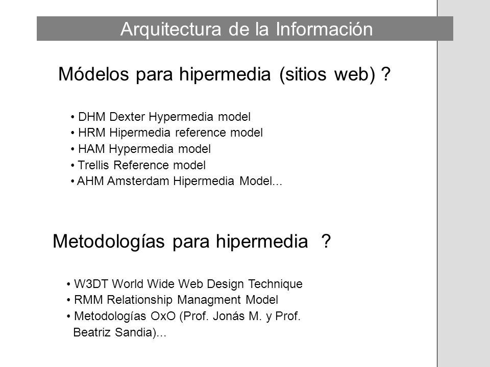 Módelos para hipermedia (sitios web)