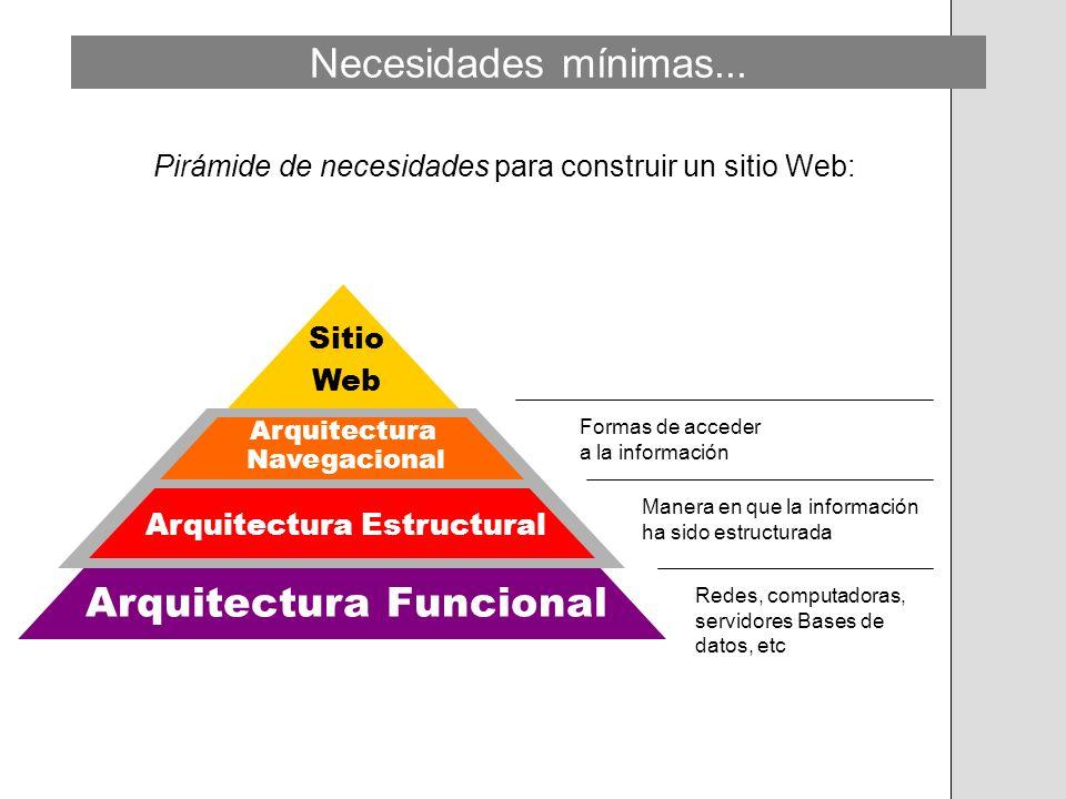 Arquitectura Funcional