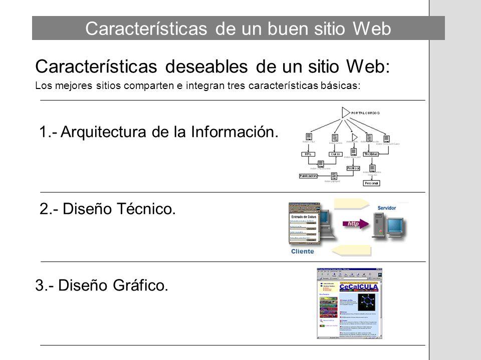 Características de un buen sitio Web