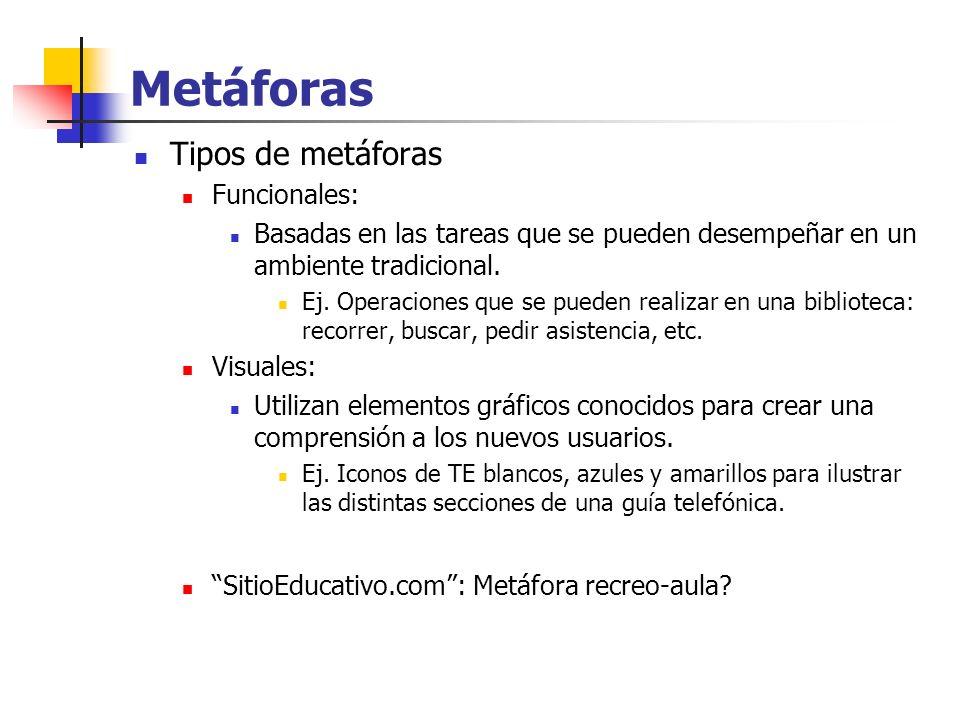 Metáforas Tipos de metáforas Funcionales: