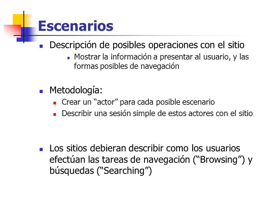 Escenarios Descripción de posibles operaciones con el sitio