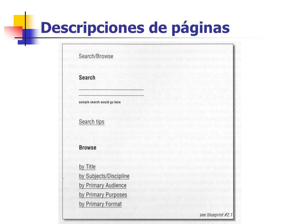 Descripciones de páginas