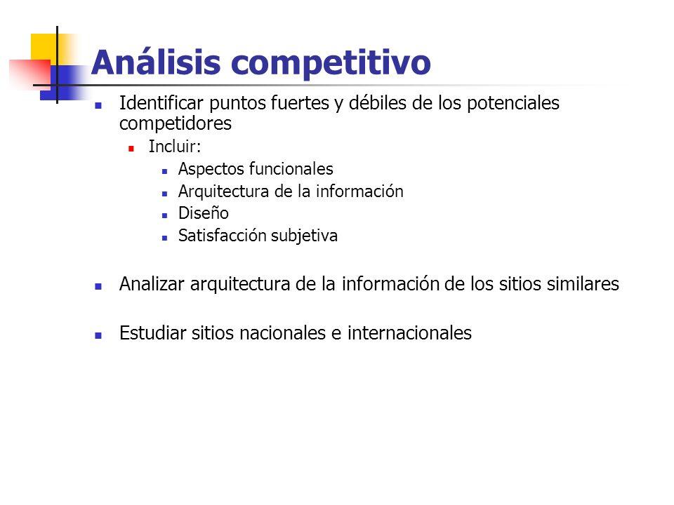 Análisis competitivo Identificar puntos fuertes y débiles de los potenciales competidores. Incluir: