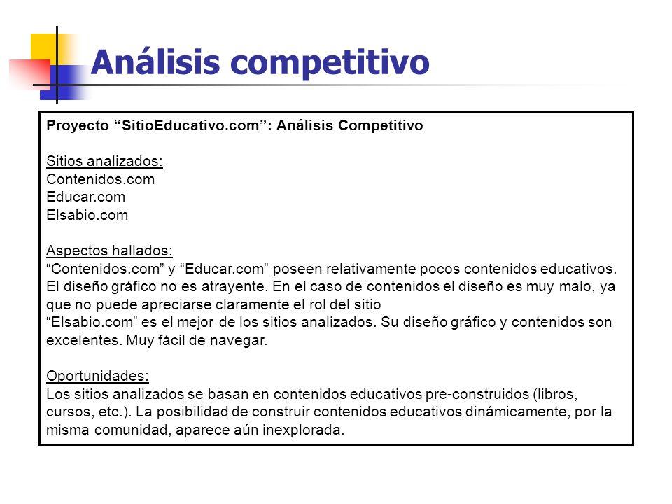 Análisis competitivo Proyecto SitioEducativo.com : Análisis Competitivo. Sitios analizados: Contenidos.com.