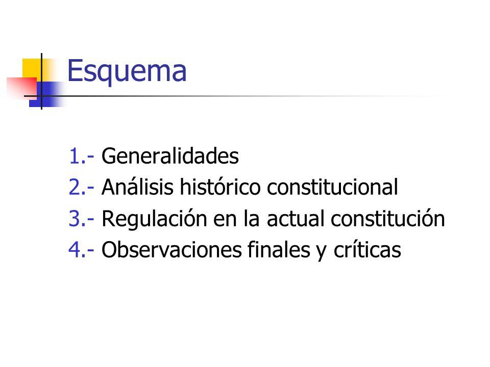Esquema 1.- Generalidades 2.- Análisis histórico constitucional
