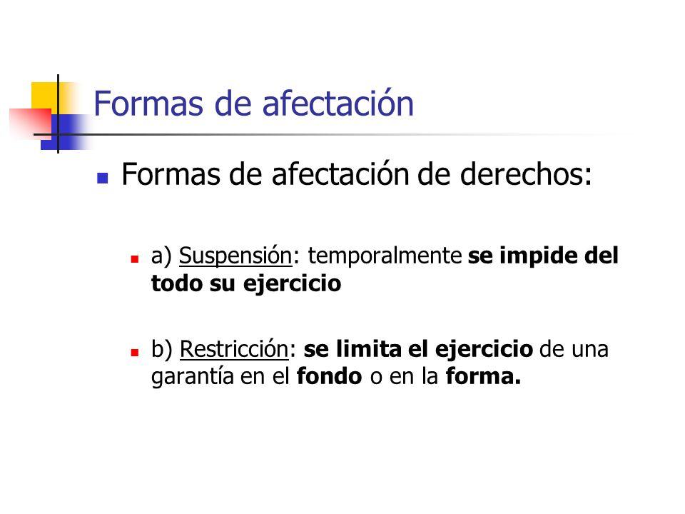 Formas de afectación Formas de afectación de derechos: