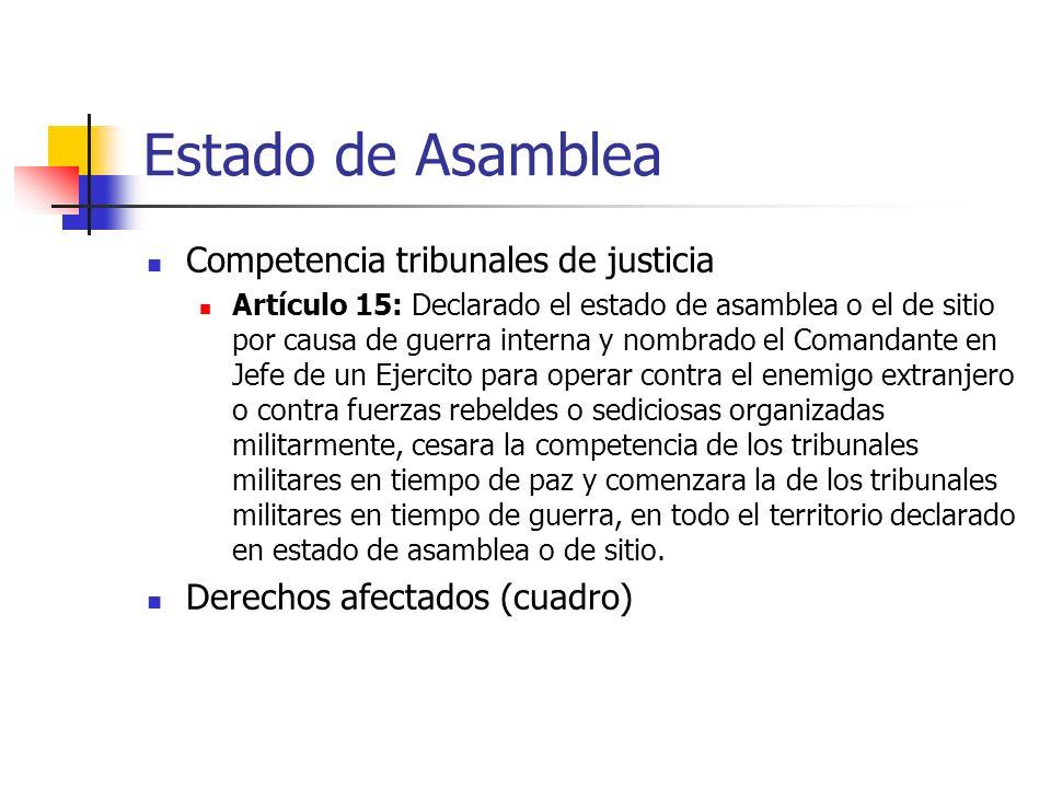 Estado de Asamblea Competencia tribunales de justicia