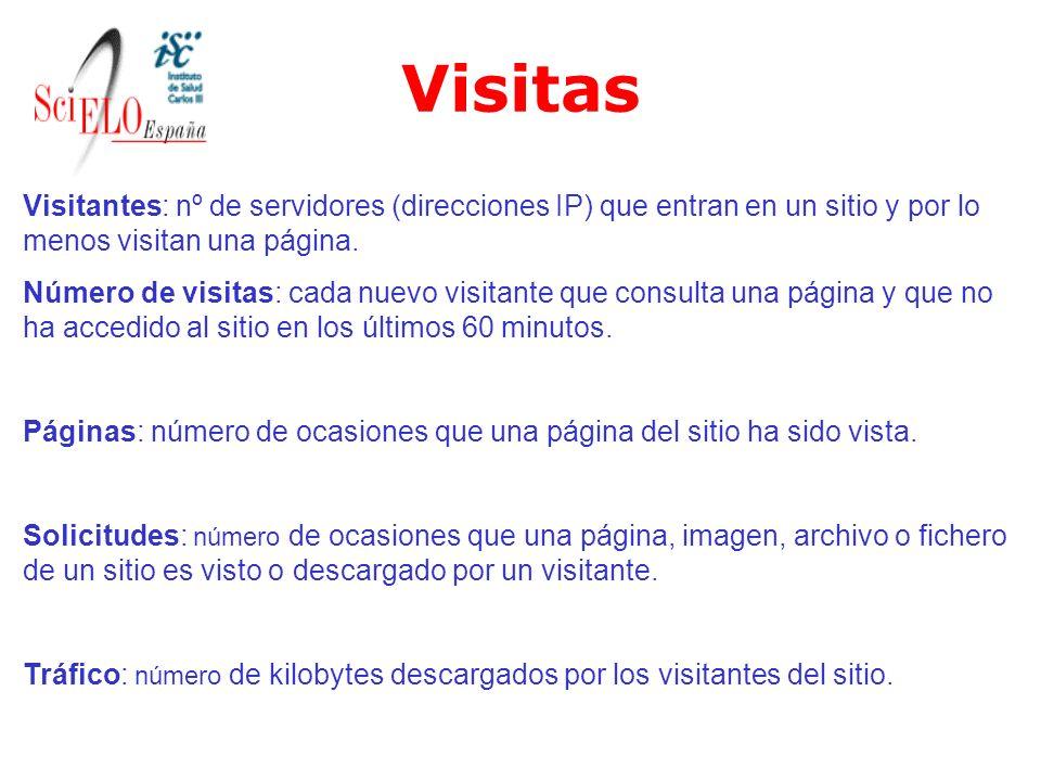 Visitas Visitantes: nº de servidores (direcciones IP) que entran en un sitio y por lo menos visitan una página.